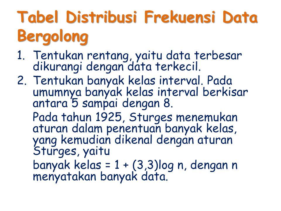 Tabel Distribusi Frekuensi Data Bergolong 1.Tentukan rentang, yaitu data terbesar dikurangi dengan data terkecil. 2.Tentukan banyak kelas interval. Pa