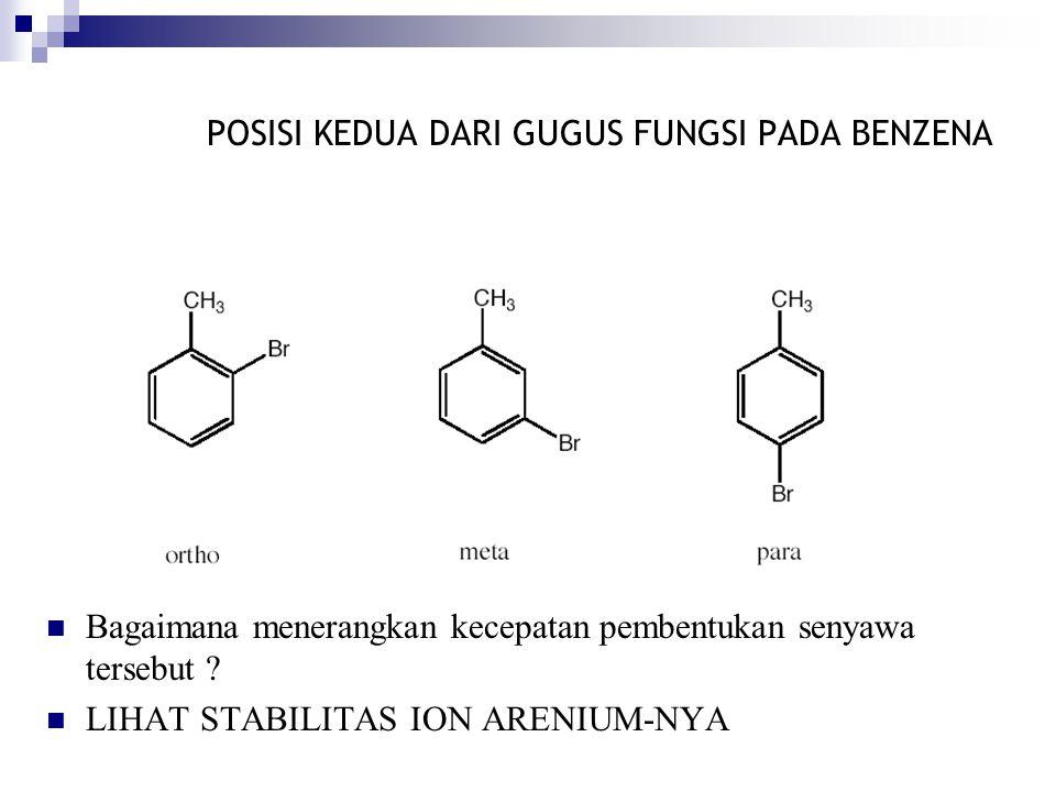 POSISI KEDUA DARI GUGUS FUNGSI PADA BENZENA Bagaimana menerangkan kecepatan pembentukan senyawa tersebut ? LIHAT STABILITAS ION ARENIUM-NYA