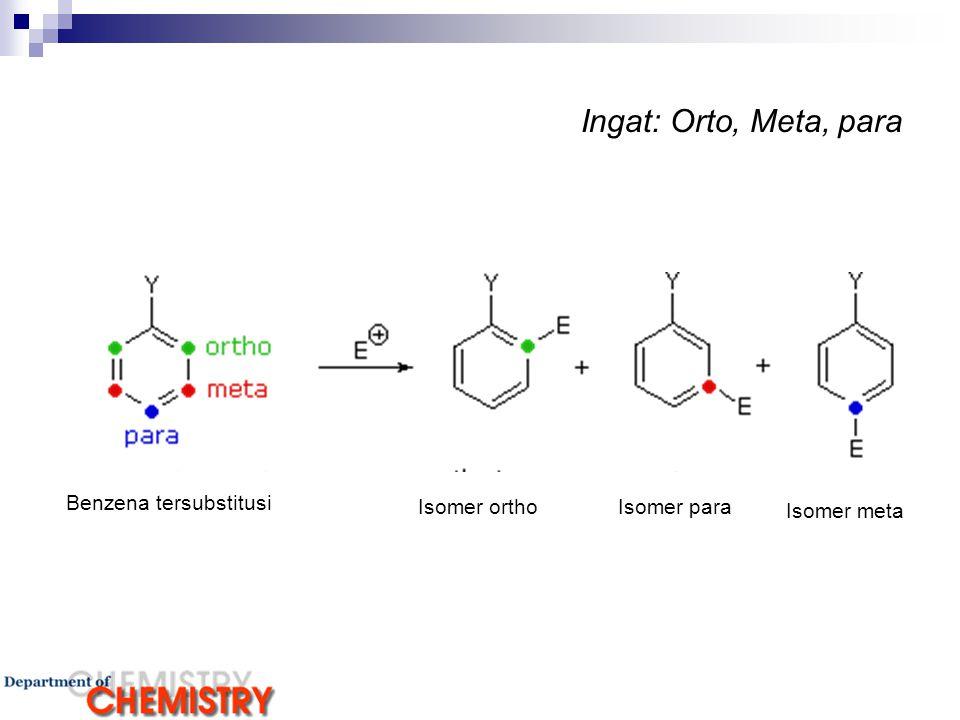 Ingat: Orto, Meta, para Benzena tersubstitusi Isomer ortho Isomer meta Isomer para