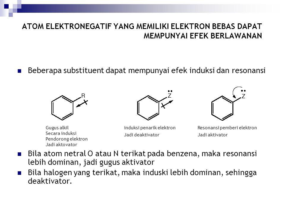 ATOM ELEKTRONEGATIF YANG MEMILIKI ELEKTRON BEBAS DAPAT MEMPUNYAI EFEK BERLAWANAN Beberapa substituent dapat mempunyai efek induksi dan resonansi Bila