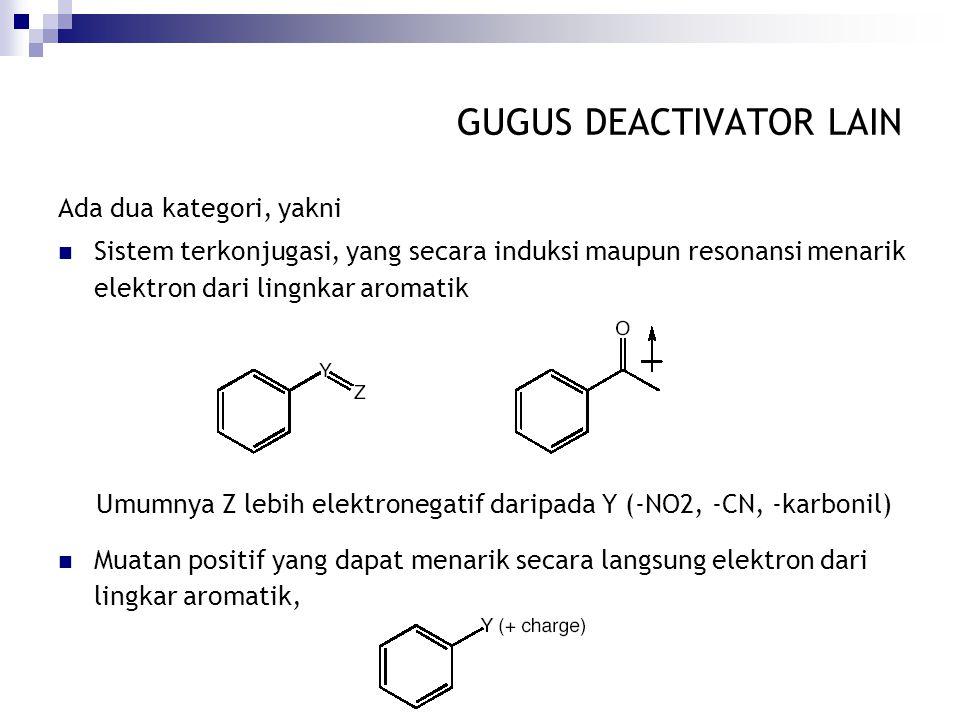 GUGUS DEACTIVATOR LAIN Ada dua kategori, yakni Sistem terkonjugasi, yang secara induksi maupun resonansi menarik elektron dari lingnkar aromatik Umumn