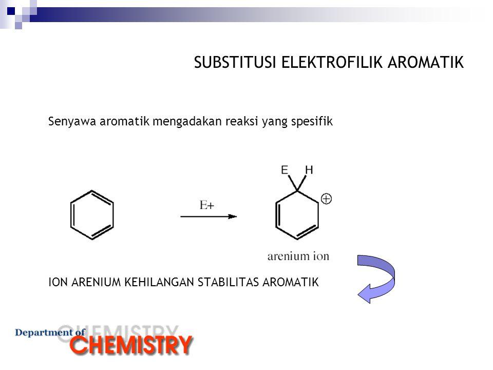 ION ARENIUM DAPAT MEMPEROLEH KEMBALI STABILITAS AROMATIK Saat kehilanngan proton, stabilitas aromatik diperoleh kembali Secara keseluruhan, produk reaksi adalah substitusi elektrofilik (karena E menggantikan H), disebut SUBSTITUSI ELEKTROFILIK AROMATIK