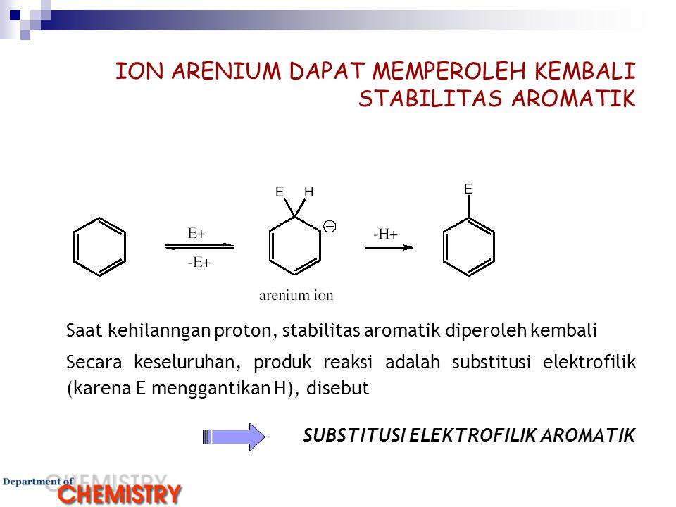 ION ARENIUM DAPAT MEMPEROLEH KEMBALI STABILITAS AROMATIK Saat kehilanngan proton, stabilitas aromatik diperoleh kembali Secara keseluruhan, produk rea