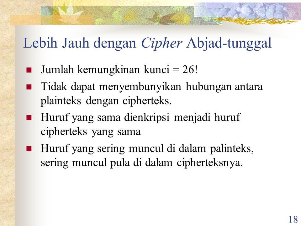 18 Lebih Jauh dengan Cipher Abjad-tunggal Jumlah kemungkinan kunci = 26.