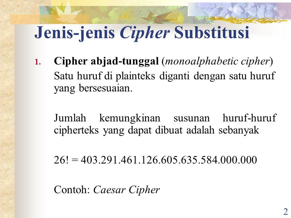 2 Jenis-jenis Cipher Substitusi 1.