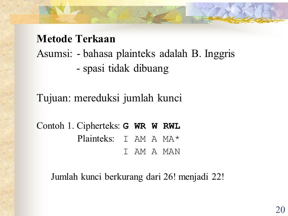 20 Metode Terkaan Asumsi: - bahasa plainteks adalah B.
