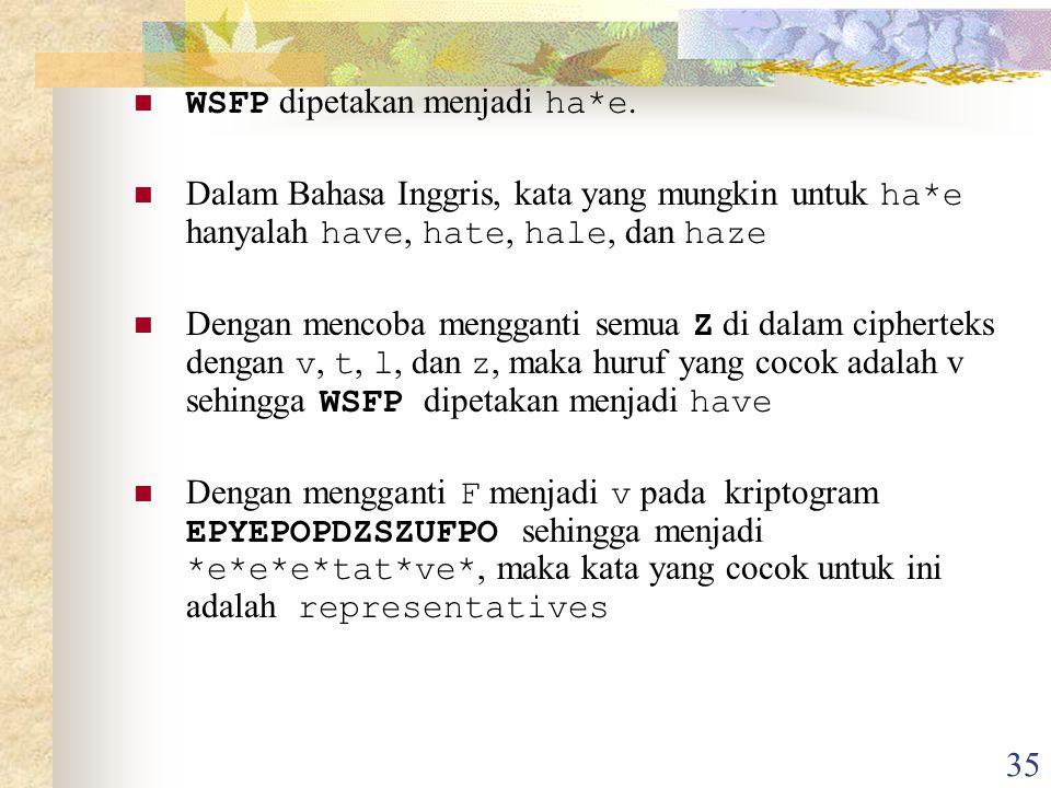 35 WSFP dipetakan menjadi ha*e.