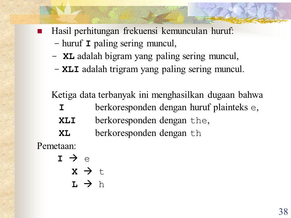 38 Hasil perhitungan frekuensi kemunculan huruf: - huruf I paling sering muncul, - XL adalah bigram yang paling sering muncul, - XLI adalah trigram yang paling sering muncul.