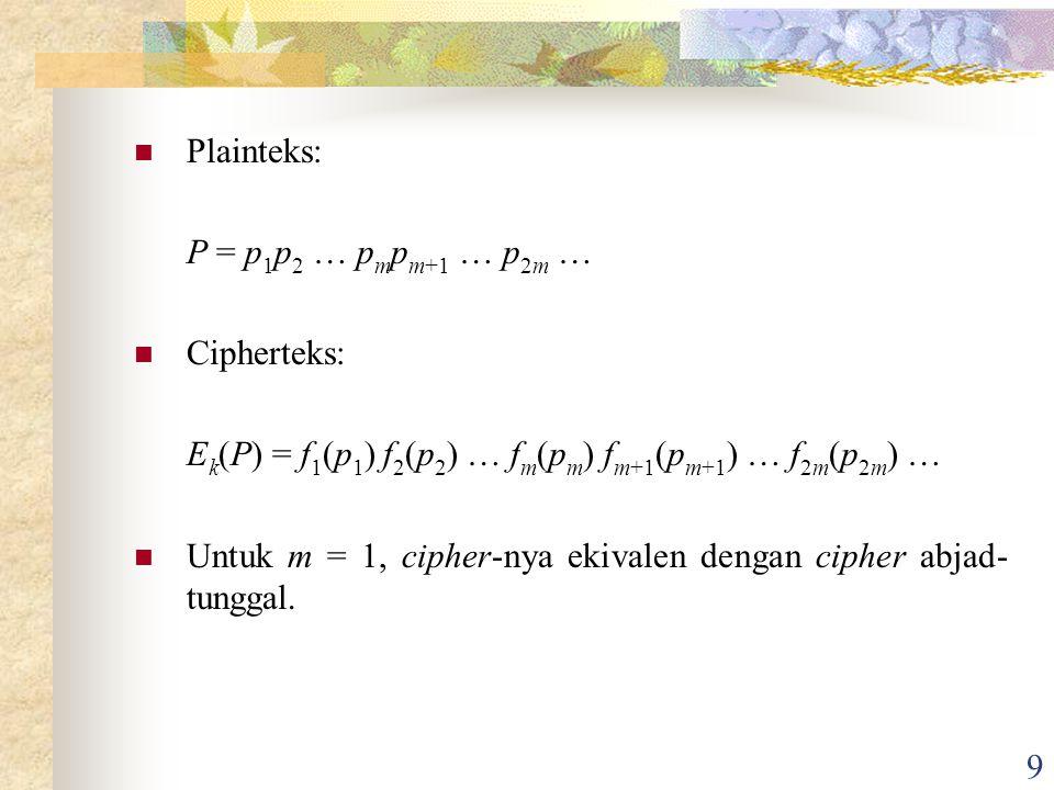 9 Plainteks: P = p 1 p 2 … p m p m+1 … p 2m … Cipherteks: E k (P) = f 1 (p 1 ) f 2 (p 2 ) … f m (p m ) f m+1 (p m+1 ) … f 2m (p 2m ) … Untuk m = 1, cipher-nya ekivalen dengan cipher abjad- tunggal.