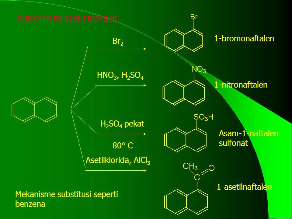SUBSTITUSI ELEKTROFILIK Br 2 HNO 3, H 2 SO 4 H 2 SO 4 pekat 80° C Asetilklorida, AlCl 3 1-bromonaftalen 1-nitronaftalen Asam-1-naftalen sulfonat 1-asetilnaftalen Mekanisme substitusi seperti benzena