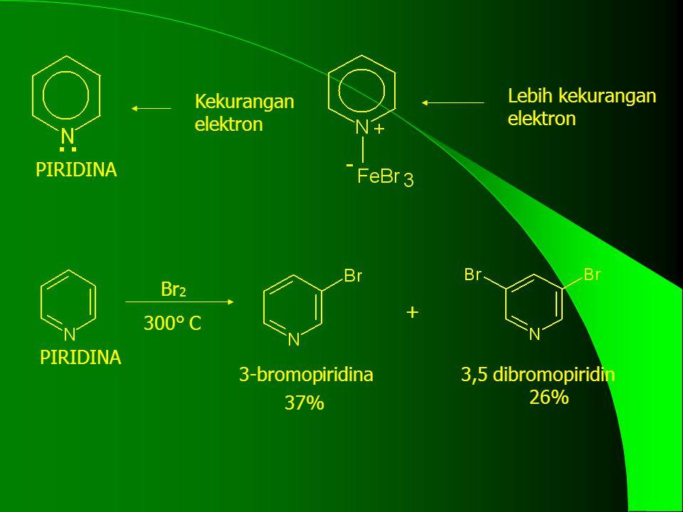 Kekurangan elektron Lebih kekurangan elektron 3-bromopiridina3,5 dibromopiridin 37% 26% PIRIDINA Br 2 300° C +