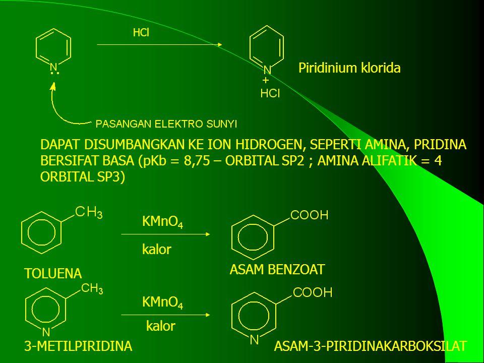 DAPAT DISUMBANGKAN KE ION HIDROGEN, SEPERTI AMINA, PRIDINA BERSIFAT BASA (pKb = 8,75 – ORBITAL SP2 ; AMINA ALIFATIK = 4 ORBITAL SP3) HCl Piridinium klorida KMnO 4 kalor TOLUENA ASAM BENZOAT 3-METILPIRIDINAASAM-3-PIRIDINAKARBOKSILAT