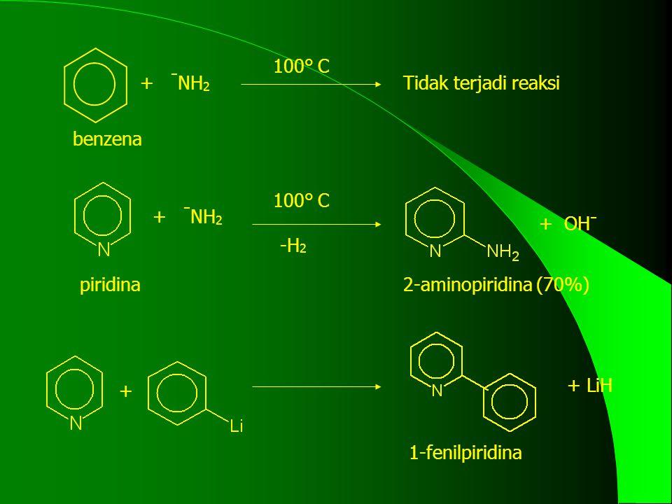 + - NH 2 100° C Tidak terjadi reaksi + - NH 2 -H 2 + OH - 2-aminopiridina (70%) + benzena piridina + LiH 1-fenilpiridina