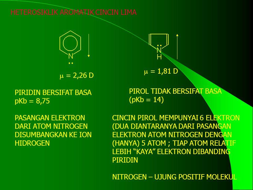 HETEROSIKLIK AROMATIK CINCIN LIMA PIROL TIDAK BERSIFAT BASA (pKb = 14)..