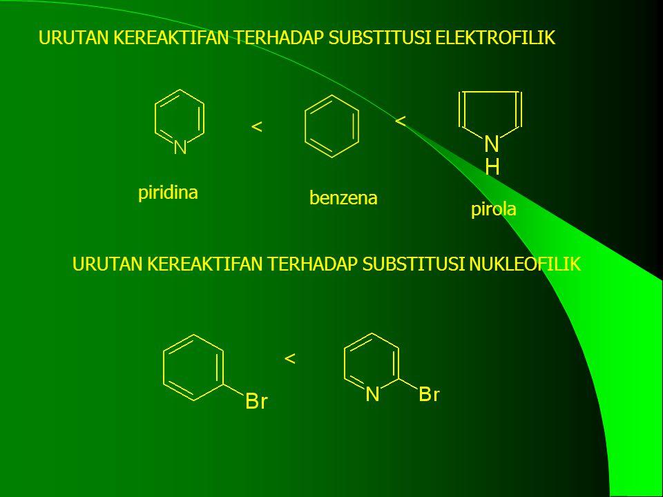 URUTAN KEREAKTIFAN TERHADAP SUBSTITUSI ELEKTROFILIK pirola < < URUTAN KEREAKTIFAN TERHADAP SUBSTITUSI NUKLEOFILIK benzena piridina <