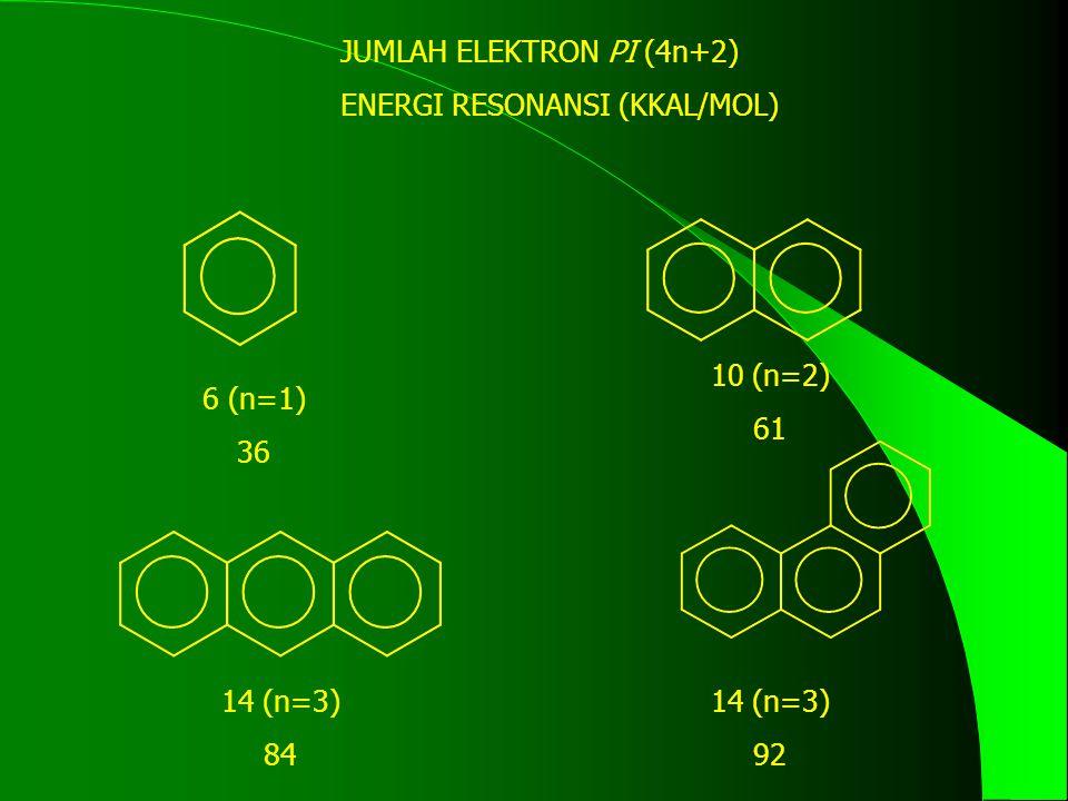JUMLAH ELEKTRON PI (4n+2) ENERGI RESONANSI (KKAL/MOL) 6 (n=1) 36 10 (n=2) 61 14 (n=3) 84 14 (n=3) 92