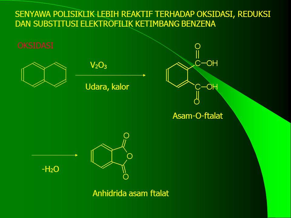 SENYAWA POLISIKLIK LEBIH REAKTIF TERHADAP OKSIDASI, REDUKSI DAN SUBSTITUSI ELEKTROFILIK KETIMBANG BENZENA OKSIDASI Udara, kalor V2O3V2O3 -H 2 O Asam-O-ftalat Anhidrida asam ftalat