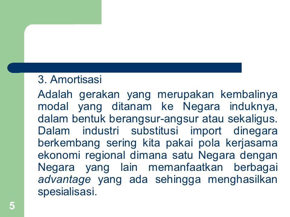 6 Bentuk Kerjasama Ekonomi Regional 1.