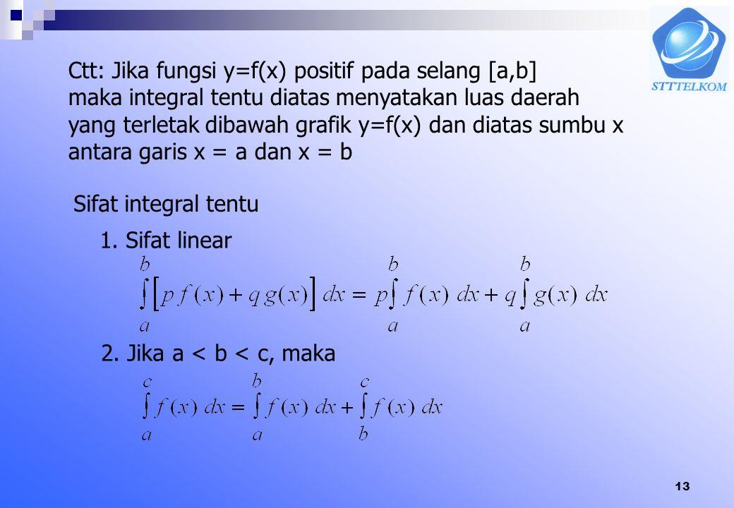 12 (ii) Pilih (iii) Bentuk jumlah reiman (iv) Jika
