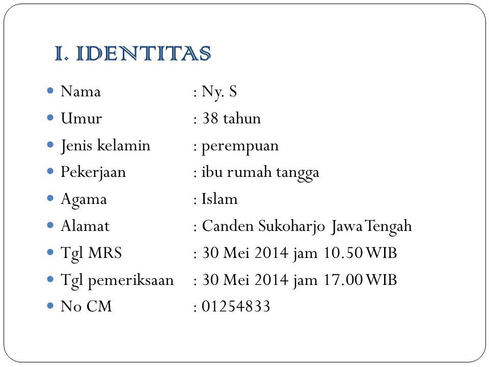 I.IDENTITAS Nama: Ny.