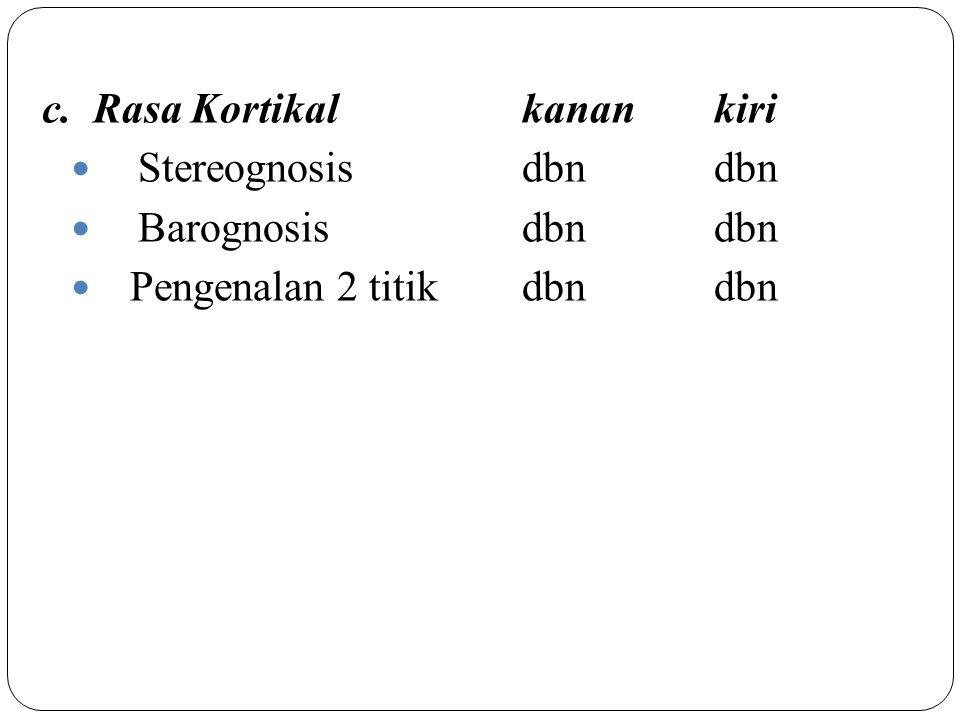 c. Rasa Kortikalkanankiri Stereognosisdbndbn Barognosisdbndbn Pengenalan 2 titikdbndbn