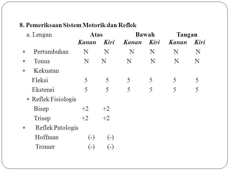 8. Pemeriksaan Sistem Motorik dan Reflek a. Lengan Atas Bawah Tangan Kanan Kiri Kanan Kiri Kanan Kiri Pertumbuhan N N N N N N Tonus N N N N N N Kekuat