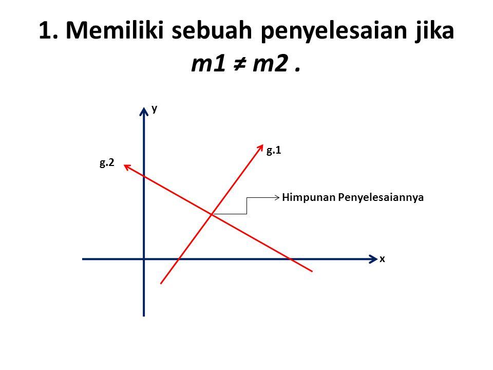 1. Memiliki sebuah penyelesaian jika m1 ≠ m2. Himpunan Penyelesaiannya g.1 g.2 y x