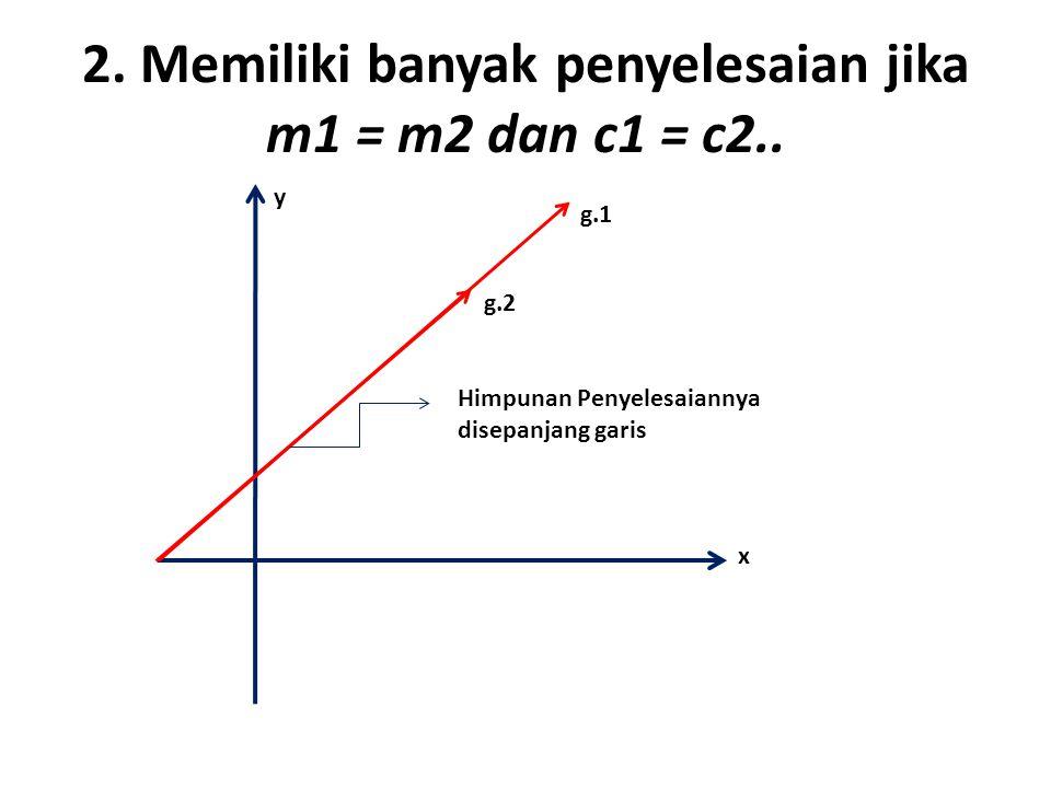 2. Memiliki banyak penyelesaian jika m1 = m2 dan c1 = c2..