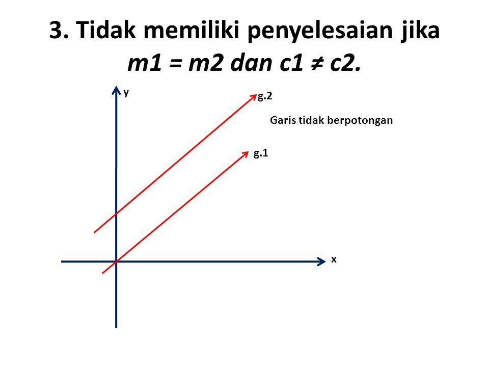 3. Tidak memiliki penyelesaian jika m1 = m2 dan c1 ≠ c2. g.1 g.2 Garis tidak berpotongan x y