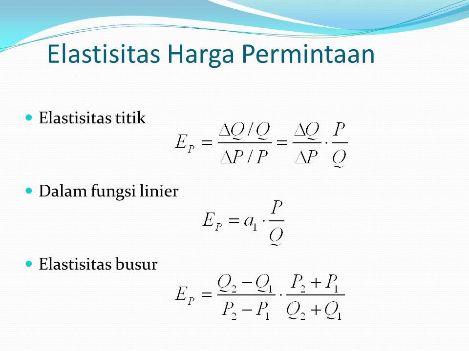 Elastisitas Harga Permintaan Elastisitas titik Dalam fungsi linier Elastisitas busur
