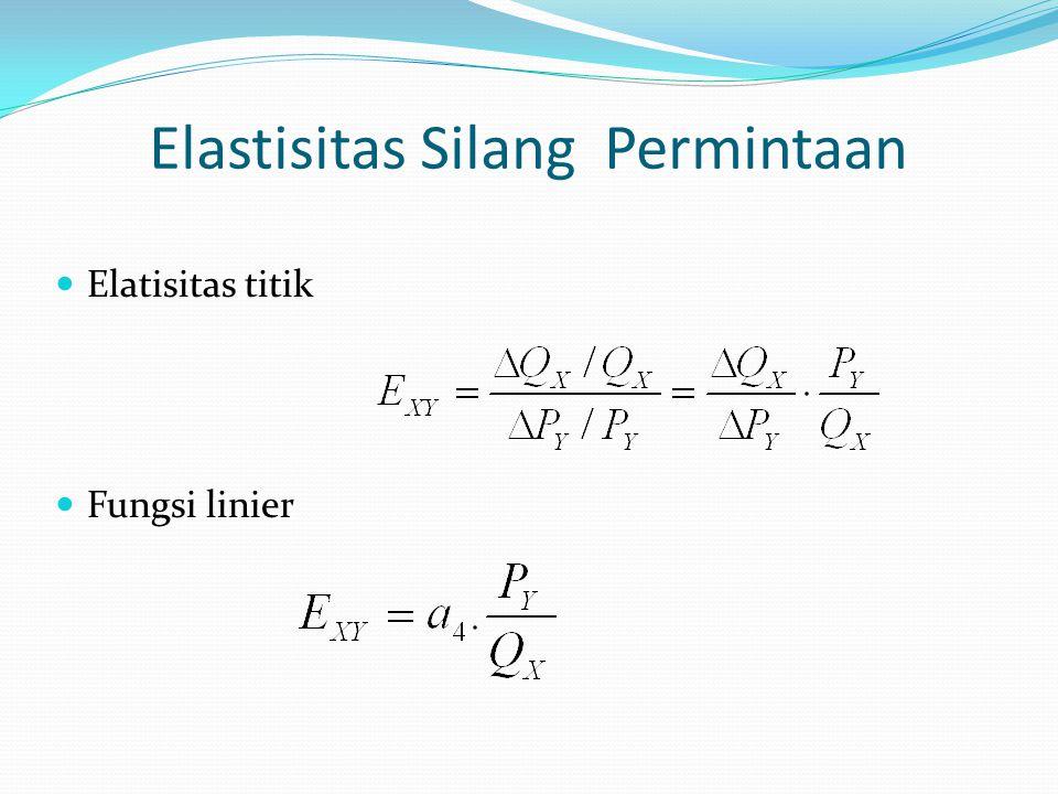 Elastisitas Silang Permintaan Elatisitas titik Fungsi linier