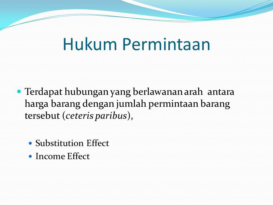 Hukum Permintaan Terdapat hubungan yang berlawanan arah antara harga barang dengan jumlah permintaan barang tersebut (ceteris paribus), Substitution E