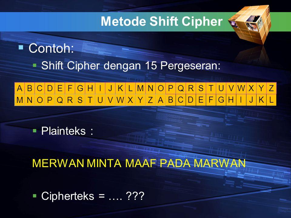 Metode Shift Cipher  Contoh:  Shift Cipher dengan 15 Pergeseran:  Plainteks : MERWAN MINTA MAAF PADA MARWAN  Cipherteks = …. ??? ABCDEFGHIJKLMNOPQ