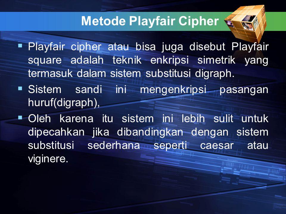 Metode Playfair Cipher  Playfair cipher atau bisa juga disebut Playfair square adalah teknik enkripsi simetrik yang termasuk dalam sistem substitusi