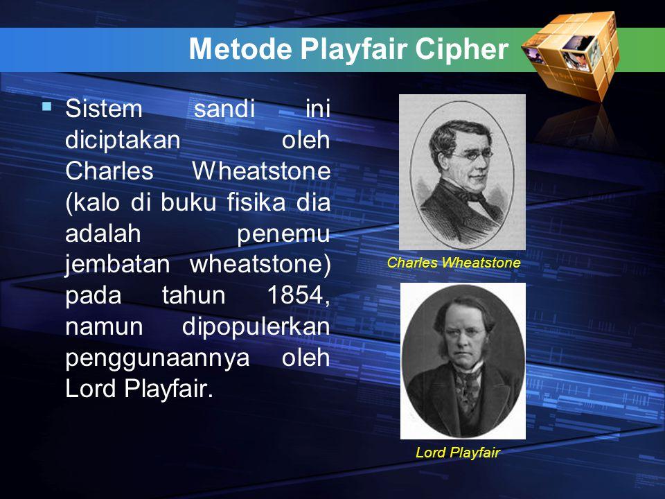 Metode Playfair Cipher  Sistem sandi ini diciptakan oleh Charles Wheatstone (kalo di buku fisika dia adalah penemu jembatan wheatstone) pada tahun 18