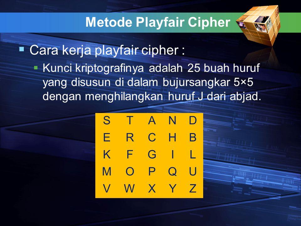 Metode Playfair Cipher  Cara kerja playfair cipher :  Kunci kriptografinya adalah 25 buah huruf yang disusun di dalam bujursangkar 5×5 dengan menghi