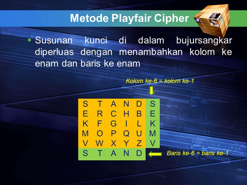 Metode Playfair Cipher  Susunan kunci di dalam bujursangkar diperluas dengan menambahkan kolom ke enam dan baris ke enam STANDS ERCHBE KFGILK MOPQUM