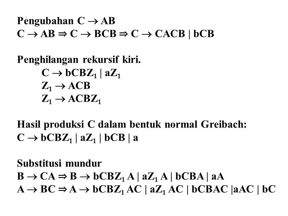 Pengubahan C  AB C  AB ⇒ C  BCB ⇒ C  CACB | bCB Penghilangan rekursif kiri. C  bCBZ 1 | aZ 1 Z 1  ACB Z 1  ACBZ 1 Hasil produksi C dalam bentuk