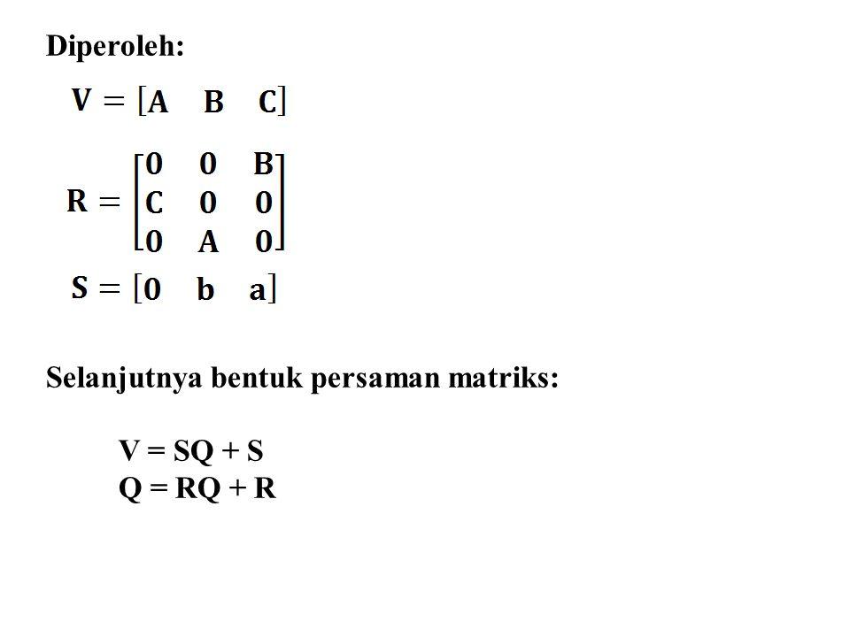 Diperoleh: Selanjutnya bentuk persaman matriks: V = SQ + S Q = RQ + R