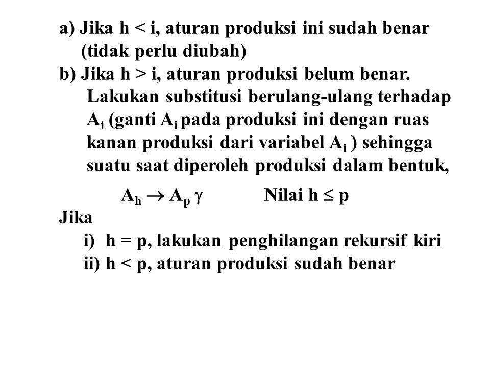 a) Jika h < i, aturan produksi ini sudah benar (tidak perlu diubah) b) Jika h > i, aturan produksi belum benar. Lakukan substitusi berulang-ulang terh