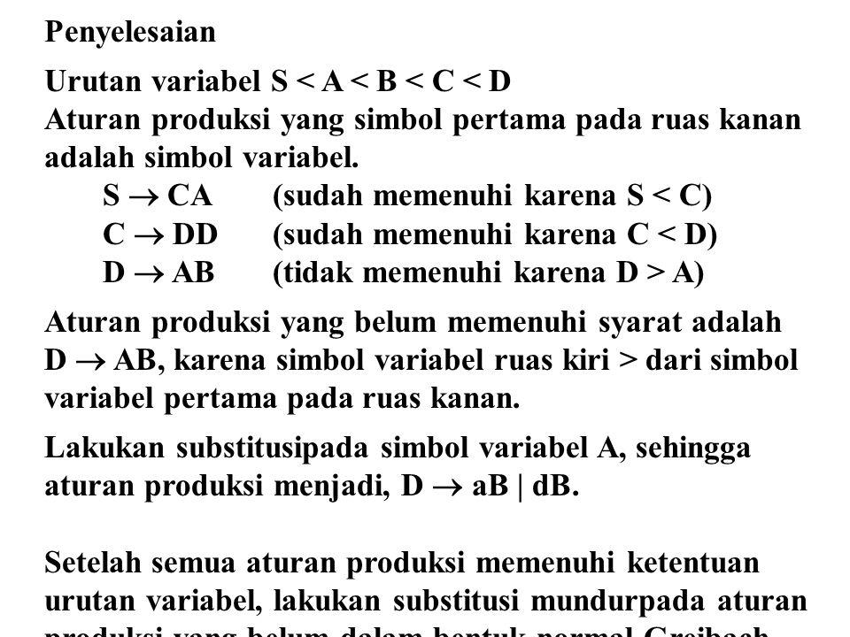 C  DD ⇒ C  aBD   dBD S  CA ⇒ C  aBDA   dBDA Hasil akhir dari aturan produksi yang telah dalam bentuk normal Greibach adalah: S  aBDA   dBDA A  a   d B  d C  aBD   dBD D  aB   dB