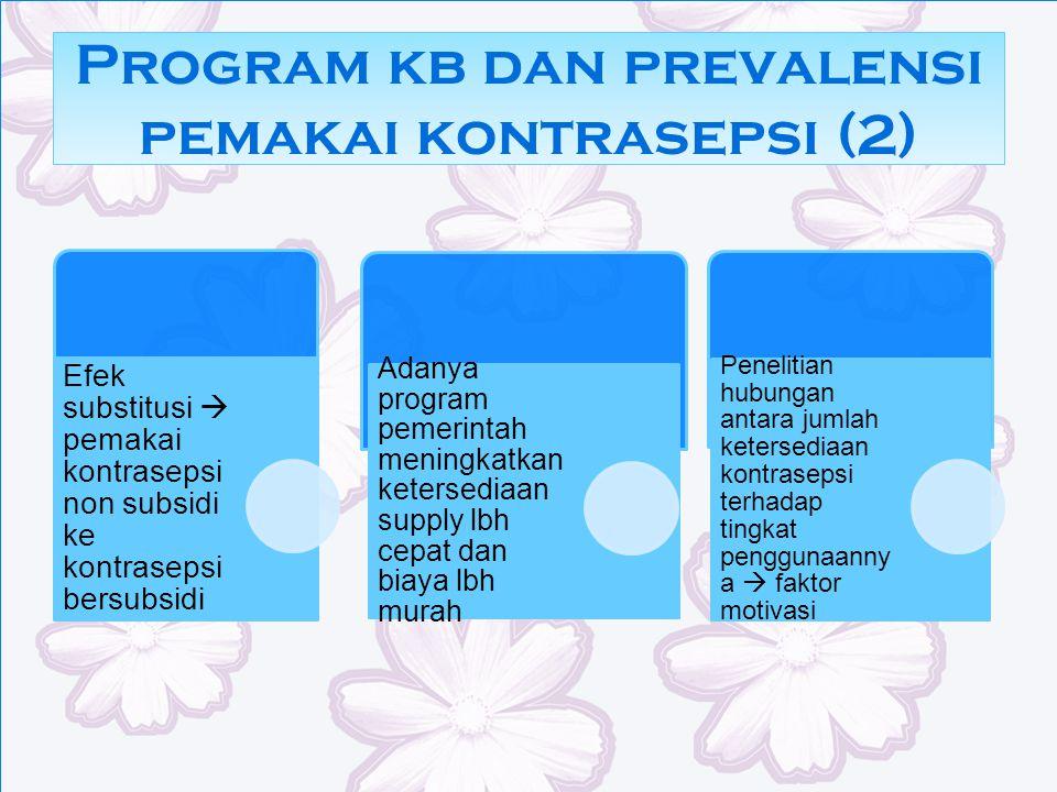 Program kb dan prevalensi pemakai kontrasepsi (2) Efek substitusi  pemakai kontrasepsi non subsidi ke kontrasepsi bersubsidi Adanya program pemerinta