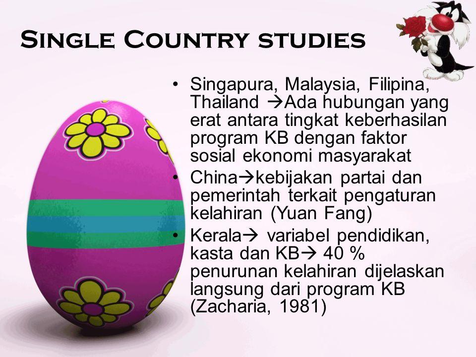 Single Country studies Singapura, Malaysia, Filipina, Thailand  Ada hubungan yang erat antara tingkat keberhasilan program KB dengan faktor sosial ekonomi masyarakat China  kebijakan partai dan pemerintah terkait pengaturan kelahiran (Yuan Fang) Kerala  variabel pendidikan, kasta dan KB  40 % penurunan kelahiran dijelaskan langsung dari program KB (Zacharia, 1981)