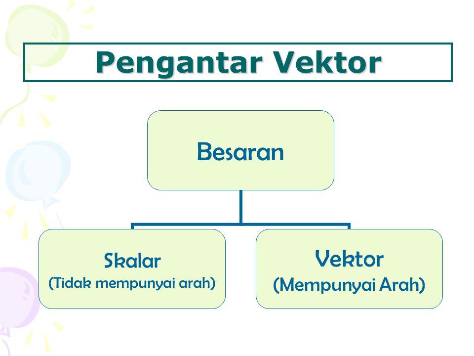 Vektor Geometris Skalar (Luas, Panjang, Massa, Waktu dan lain - lain), merupakan suatu besaran yang mempunyai nilai mutlak tertentu.