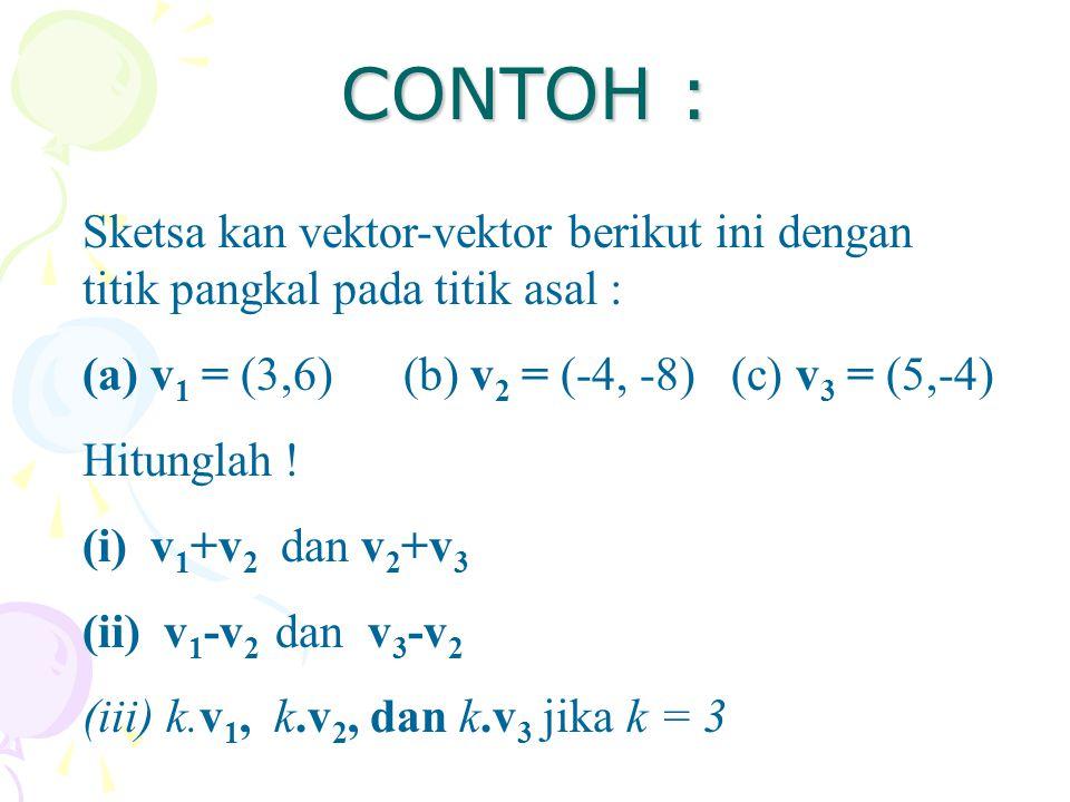 CONTOH : Sketsa kan vektor-vektor berikut ini dengan titik pangkal pada titik asal : (a) v 1 = (3,6)(b) v 2 = (-4, -8) (c) v 3 = (5,-4) Hitunglah ! (i