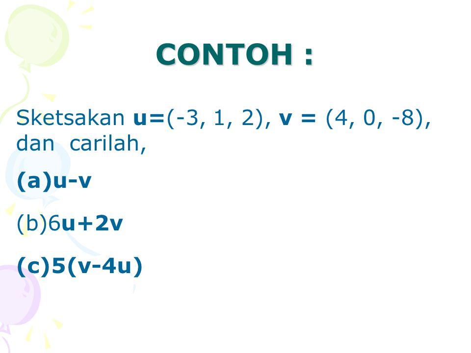 CONTOH : Sketsakan u=(-3, 1, 2), v = (4, 0, -8), dan carilah, (a)u-v (b)6u+2v (c)5(v-4u)