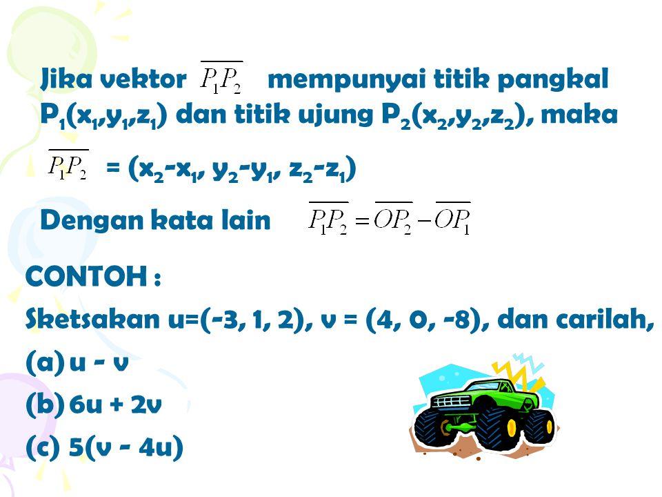 Jika vektor mempunyai titik pangkal P 1 (x 1,y 1,z 1 ) dan titik ujung P 2 (x 2,y 2,z 2 ), maka = (x 2 -x 1, y 2 -y 1, z 2 -z 1 ) Dengan kata lain CONTOH : Sketsakan u=(-3, 1, 2), v = (4, 0, -8), dan carilah, (a)u - v (b)6u + 2v (c)5(v - 4u)