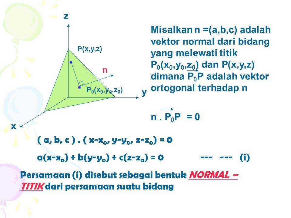 x y z n.. P(x,y,z) P 0 (x 0,y 0,z 0 ) ( a, b, c ). ( x-x 0, y-y 0, z-z 0 ) = 0 a(x-x 0 ) + b(y-y 0 ) + c(z-z 0 ) = 0 --- --- (i) Persamaan (i) disebut