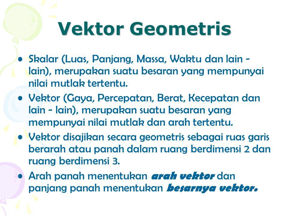 Ekor dari panah disebut titik pangkal vektor.Ujung panah disebut titik ujung vektor.