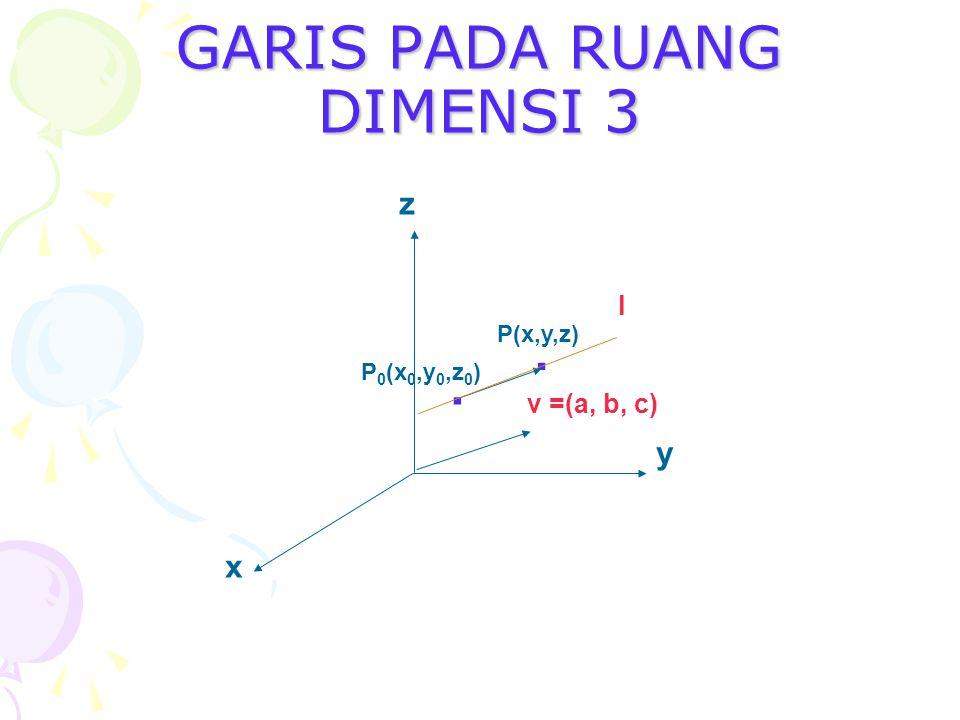 GARIS PADA RUANG DIMENSI 3 x y z v =(a, b, c).. P(x,y,z) P 0 (x 0,y 0,z 0 ) l